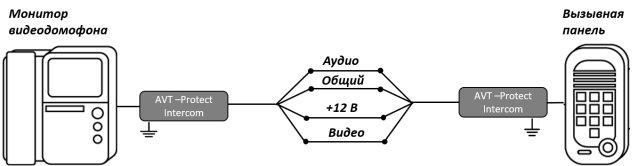 AVT-Protect-Intercom-shema.jpg