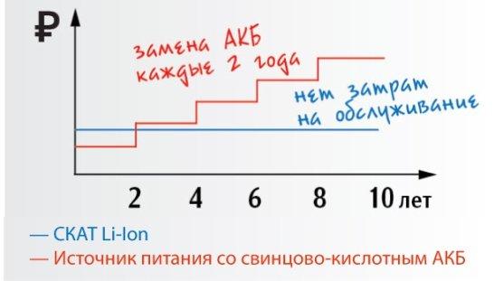 SKAT-Li-ion-shema.jpg
