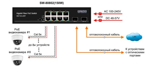 SW-80802-150W-shema.jpg